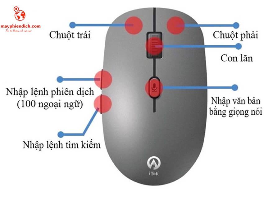 chuột phiên dịch thông minh
