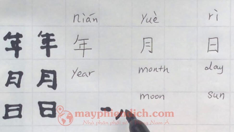 Đọc ngày tháng sinh nhật tiếng Trung